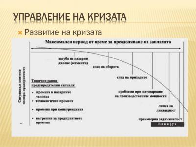 Квалификация на педагогическите специалисти на РЦПППО-област Видин 3